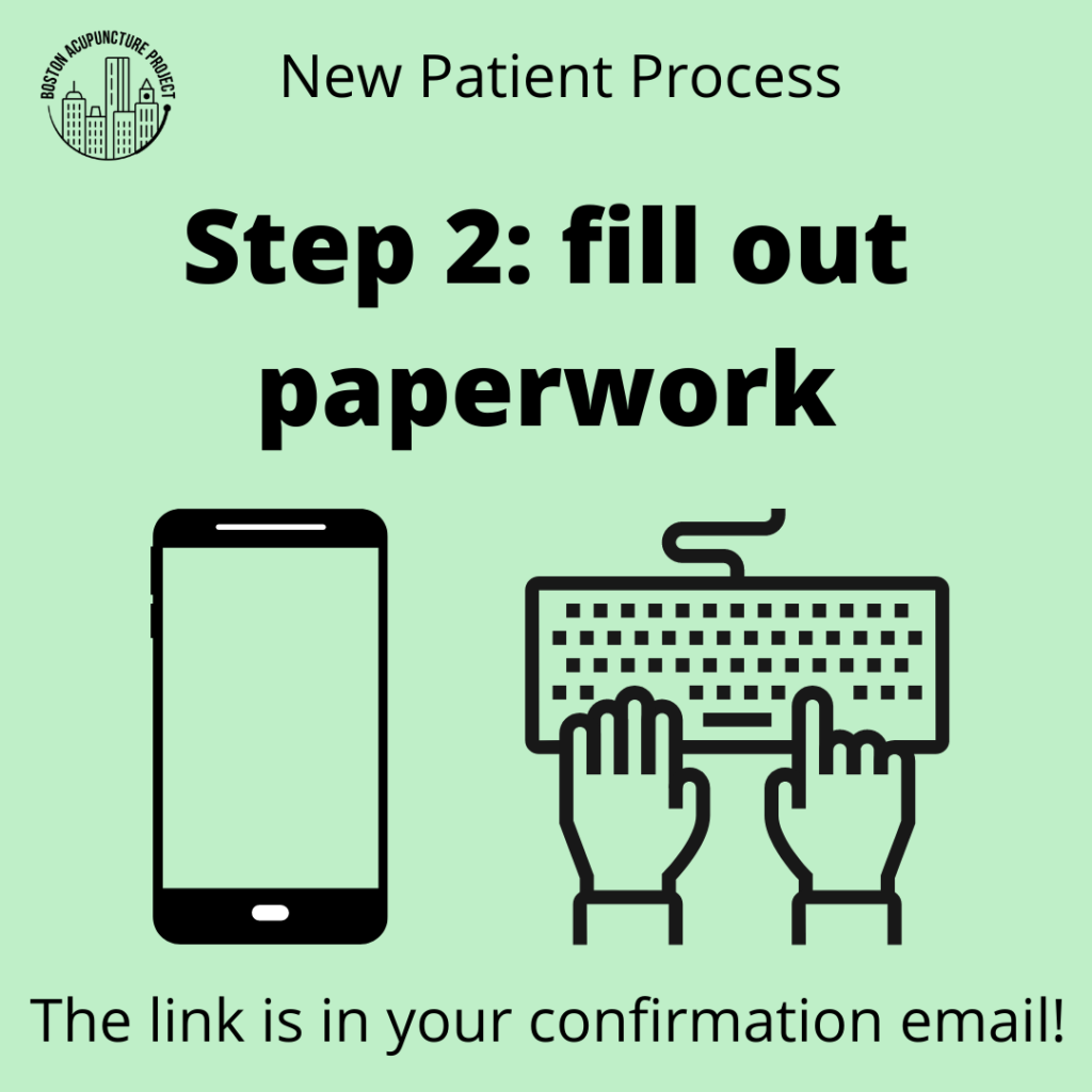 Green box says New Patient Process Step 2: fill out paperwork. The link is in your confirmation email! Icons of smartphone and hands typing on keyboard.