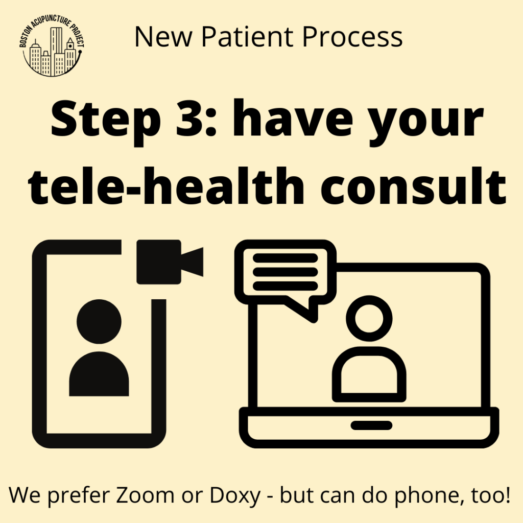 Yellow Square says New Patient Process Step 3: Have your telehealth consult. We prefer Zoom or Doxy - but can do phone, too!