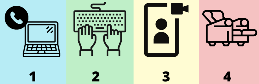 Pastel boxes going left to right with icons labeled 1-4. 1 is blue and has icon of phone and computer. 2 is green and has icon of fingers typing. 3 is yellow and has icon of person and video camera in phone. 4 is pink and has recliner.